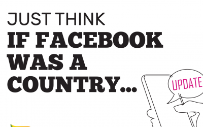 If Facebook was a Country?